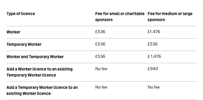 ile kosztuje licencja sponsora